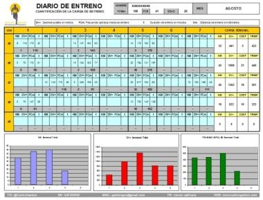 ejemplo_diario_entreno